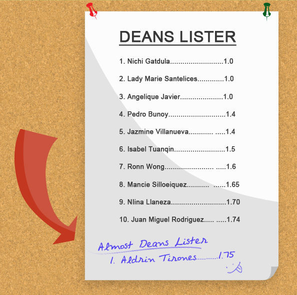 8 Coolest Memories You'll Have From College - The Semester You Almost Got Into the Dean's List Visual