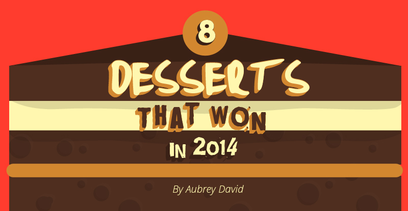 desserts-2014-headtitle